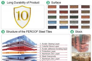 Color Stone Coated Steel Sheet